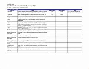 excellent internal audit report format template for With information technology procedure template