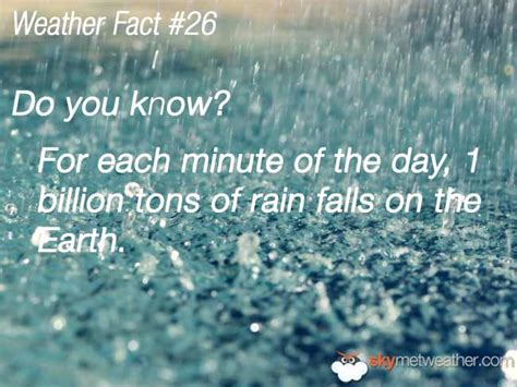 Unknown Facts About Weather: Most Amazing Facts About Weather
