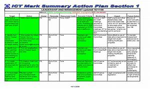 call center action plan template - smart action plan template