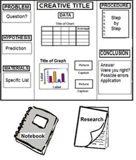 science fair headings printable free download for science fair board headings allows