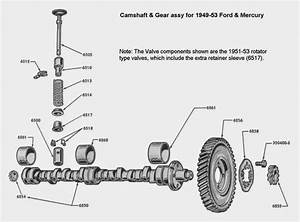 What Are Some Common Problems With Flathead V8 Crane