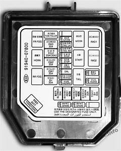 Fuse Box Diagram  U0026gt  Kia Picanto  Sa  2008