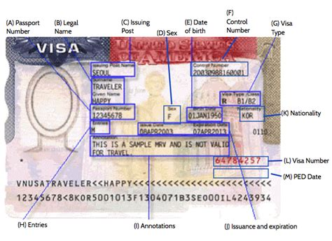 How To Read A Us Visa Stamp