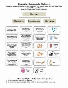Elements, Compounds & Mixtures (cut & paste) Activity from ...