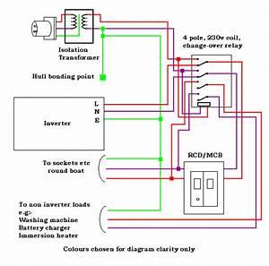 Smartgauge Electronics