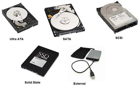 Full Information About Computer Storage Devices