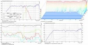 Frequenzweiche Berechnen 2 Wege : entwicklung 2 wege frequenzweiche personalisiert jobst audioshop ~ Themetempest.com Abrechnung
