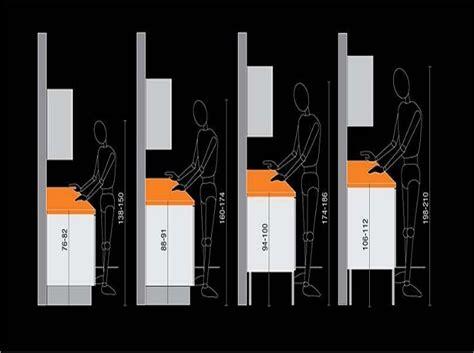 hauteur plan de travail cuisine hauteur d 39 un plan de travail de cuisine debpaper