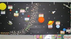 Solar System Projects 6th Grade | Search Results ...