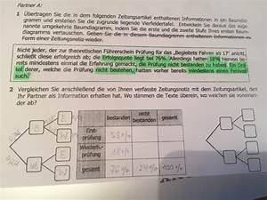 Stichprobenvarianz Berechnen : erstellen baumdiagramm und tabelle mathelounge ~ Themetempest.com Abrechnung