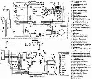 Harley Davidson Wiring Diagram Download  U2014 Untpikapps