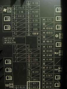 Honda Civic Type R Fuse Box Layout