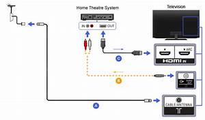 Sony Bravia Tv Diagram