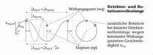 Lichtgeschwindigkeit Berechnen : raum zeit alterung frequenz und energie fraktale quanten fluss theorie frqft deutsch ~ Themetempest.com Abrechnung
