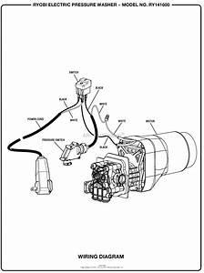Homelite Ry141600 Electric Pressure Washer Mfg  No