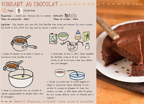 fondant chocolat lentilles recette cuisine en bandouliere