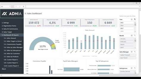 sales kpi  commission tracker template youtube