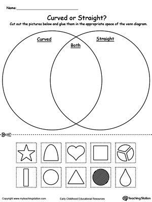 venn diagram shapes curved  straight myteachingstationcom