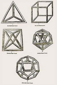SYMBOLISM. The platonic solids. | | INKSPIRATION