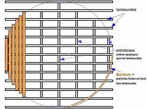 schema terrasse bois sur plots wrastecom With maison bois sur plots 2 terrasse sur plots trelevern koateco construction