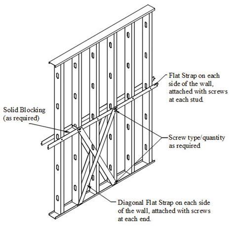 STRUCTURE magazine | Mechanical Bridging Anchorage of ...