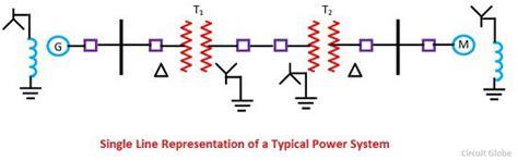 single  diagram  power system definition