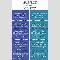 Difference Between Subject And Object