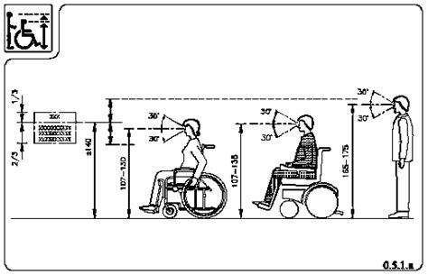 largeur d une chaise roulante largeur fauteuil roulant