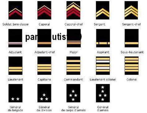 les grades vive les militaire