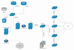 Draw You A Network Diagram A Hld Or Lld Using Ms Visio By