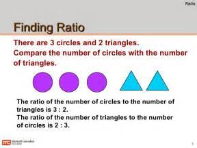 Ratio Math Definition