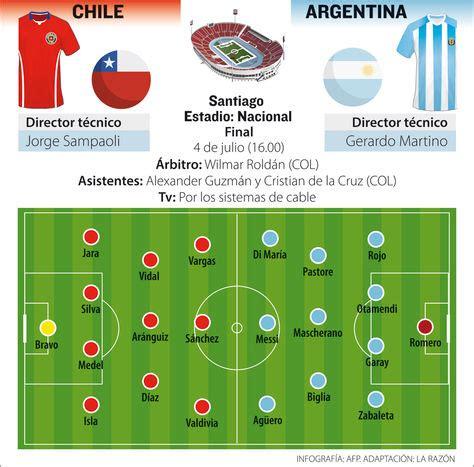 What time does argentina vs chile kick off? Chile vs. Argentina, la gran final - La Razón