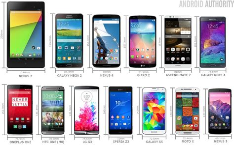 compare phone sizes image gallery lg phone size comparison
