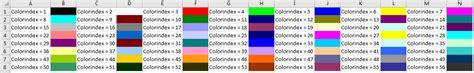 excel vba alle farbindizes colorindex auflisten