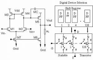 Lehrstuhl Integrierte Sensorsysteme  Reconfigurable Analog