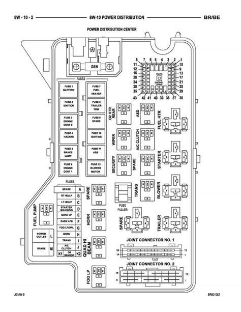 Dodge Caravan Fuel Pum Fuse Box Diagram Wiring