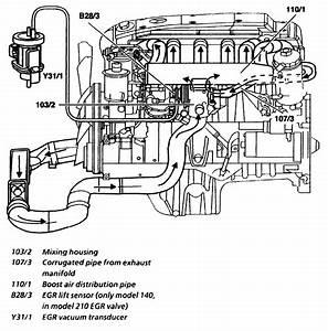 Vivo Y31 Circuit Diagram