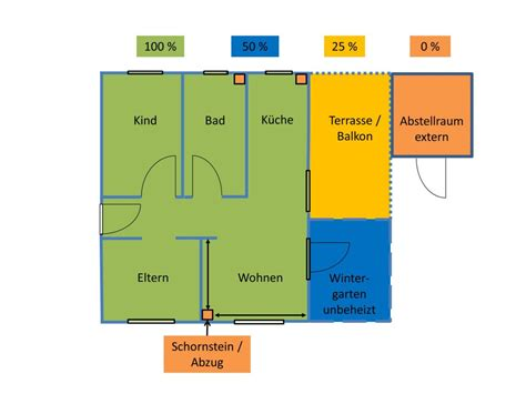 Wohnfläche Berechnen Dachschräge by Wie Wird Die Wohnfl 228 Che Nach Wofiv Richtig Berechnet