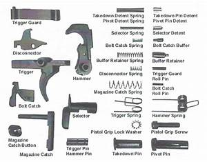 Lower Receiver Parts Photos Available And Where