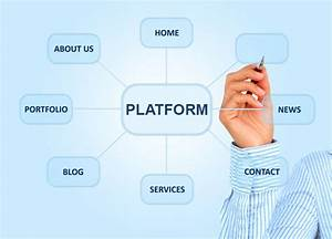 Can You Create A Platform In A Week