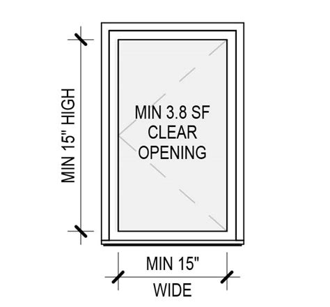 egress windows toronto  egress window experts
