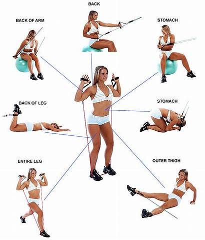 Resistance Exercises Band Bands Anywhere Workout Using