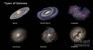 Types Of Galaxies, Illustration Photograph by Spencer Sutton