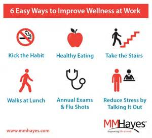 Workplace Health and Wellness Programs