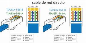T568a Y T568b  Dos Est U00e1ndares De Cable De Red Rj45