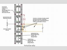 Steel Reinforcement for Walls Horizontal Rebars