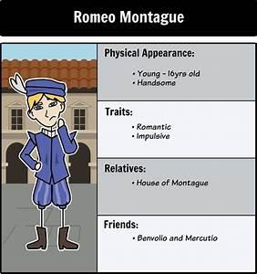 romeo character analysis essay romeo and juliet character analysis  creative writing lyon
