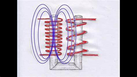 il trasformatore elettrico una magia indotta youtube