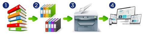 document scanning services forms surveys handwriting