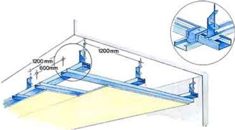 come montare il cartongesso al soffitto 187 montaggio cartongesso a soffitto
